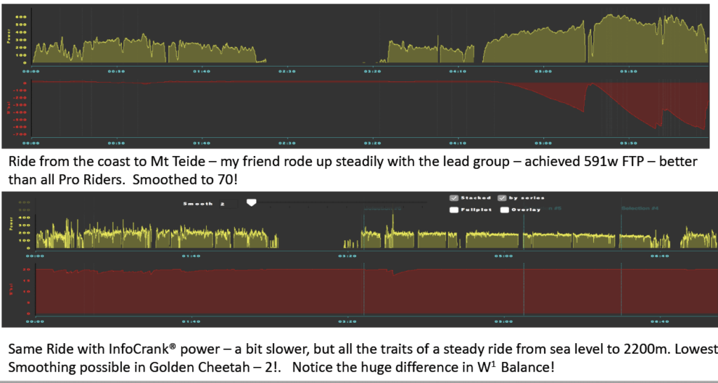 How wrong can my power meter be? 1
